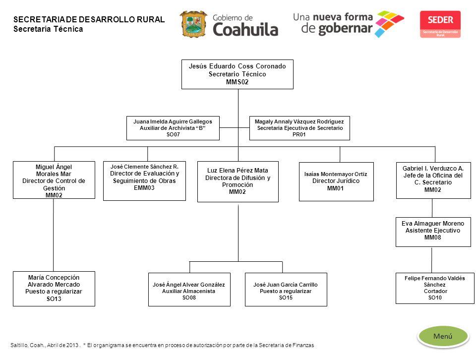 SECRETARIA DE DESARROLLO RURAL Secretaría Técnica