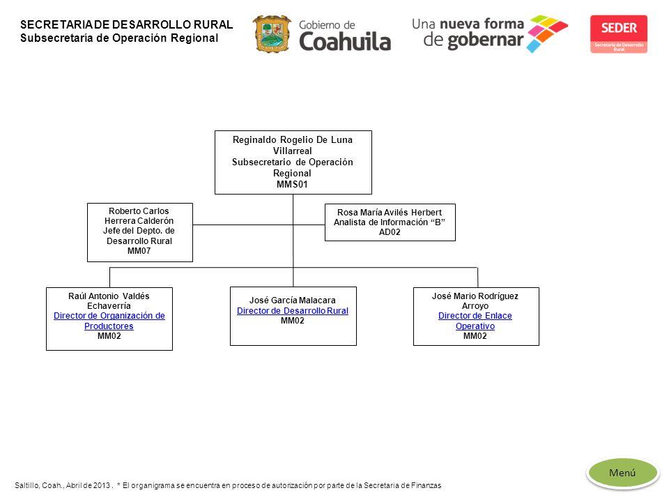 SECRETARIA DE DESARROLLO RURAL Subsecretaría de Operación Regional