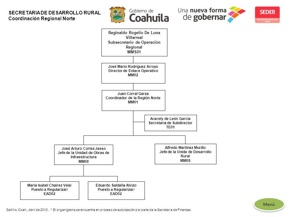 SECRETARIA DE DESARROLLO RURAL Coordinación Regional Norte