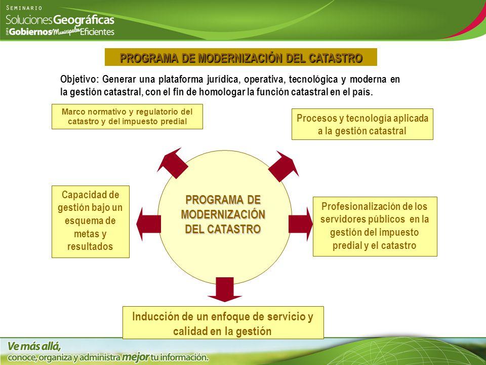 PROGRAMA DE MODERNIZACIÓN DEL CATASTRO