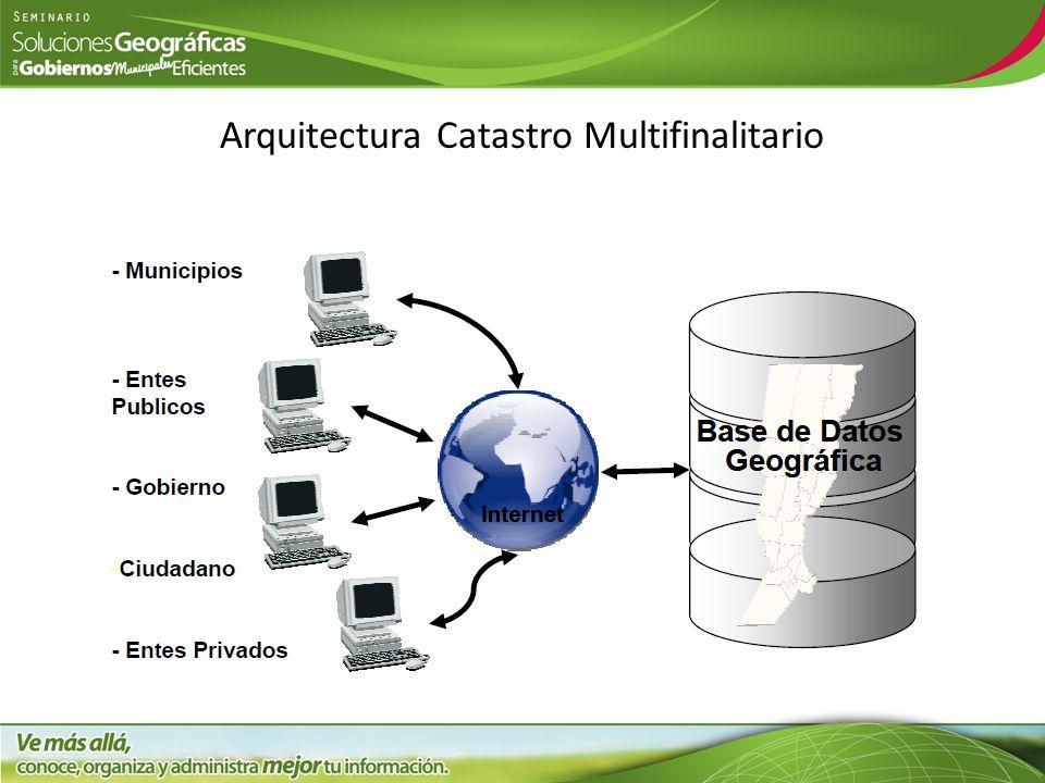 Arquitectura Catastro Multifinalitario