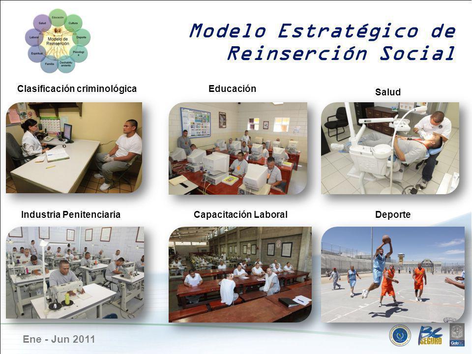 Modelo Estratégico de Reinserción Social