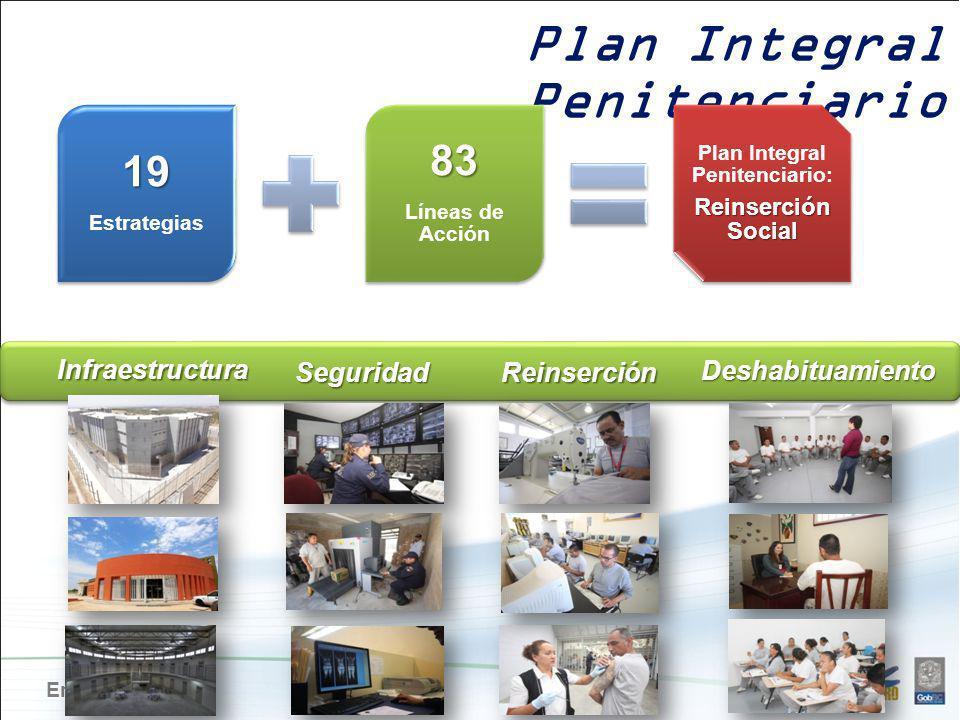Plan Integral Penitenciario