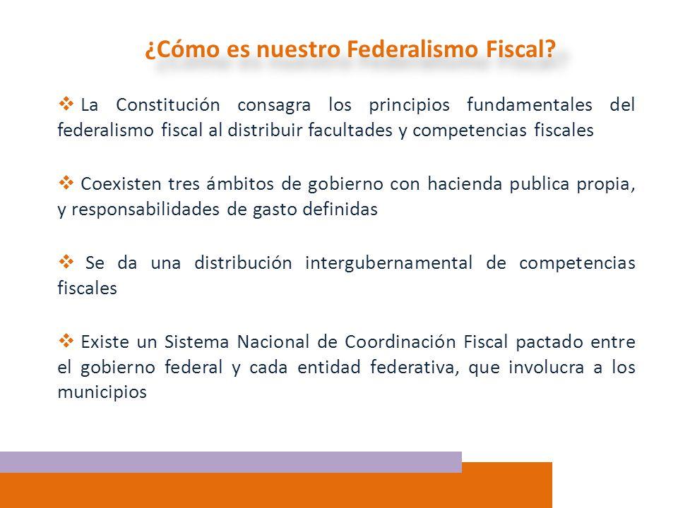 ¿Cómo es nuestro Federalismo Fiscal