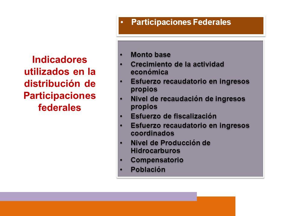 Indicadores utilizados en la distribución de Participaciones federales