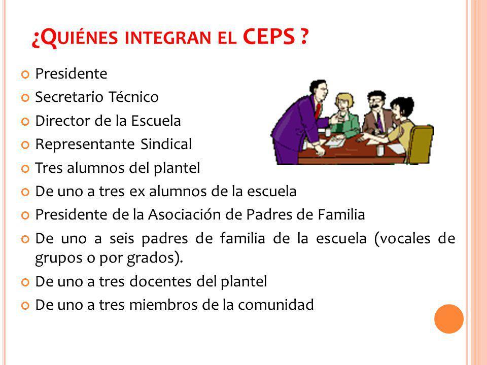 ¿Quiénes integran el CEPS