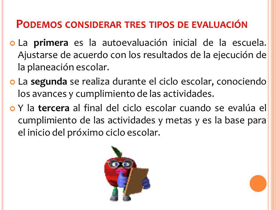 Podemos considerar tres tipos de evaluación