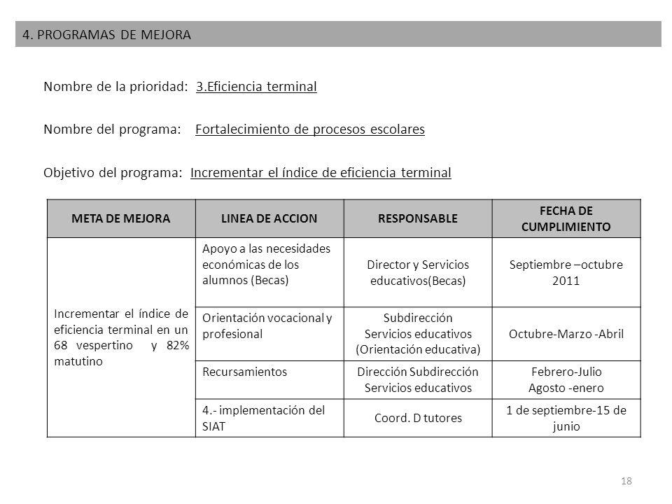 4. PROGRAMAS DE MEJORA