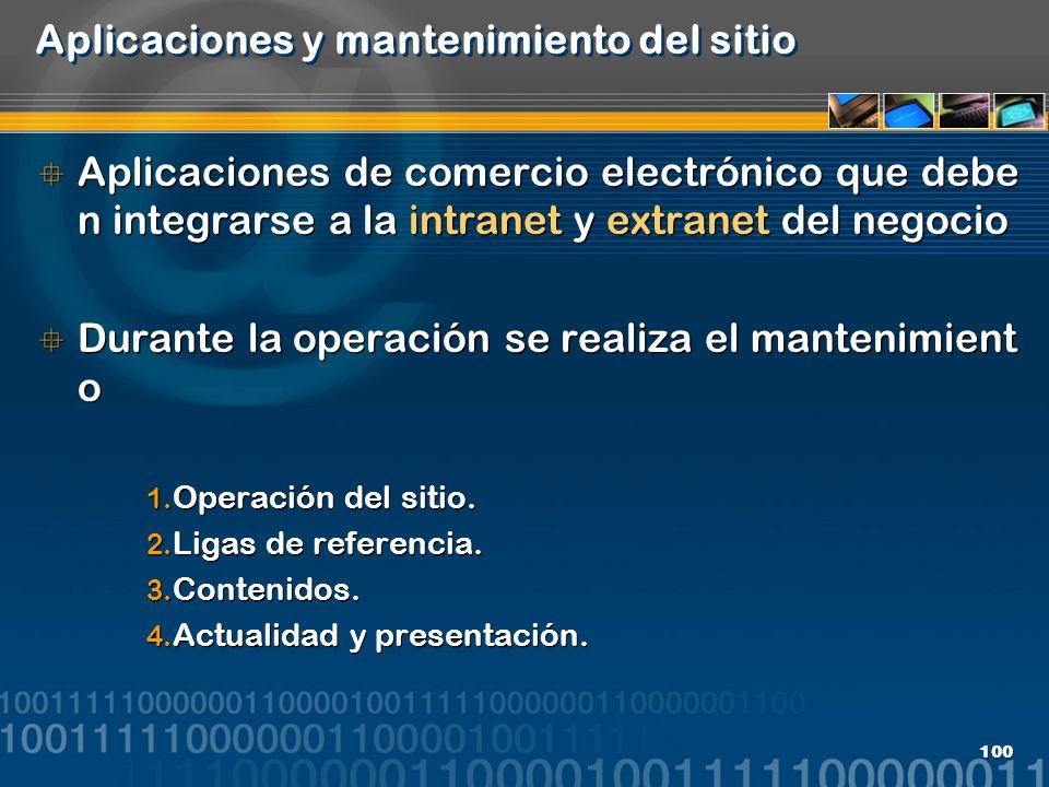 Aplicaciones y mantenimiento del sitio