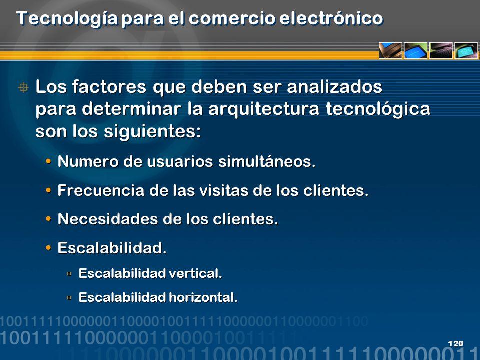 Tecnología para el comercio electrónico
