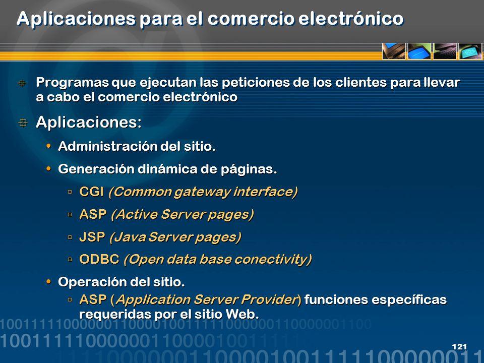 Aplicaciones para el comercio electrónico