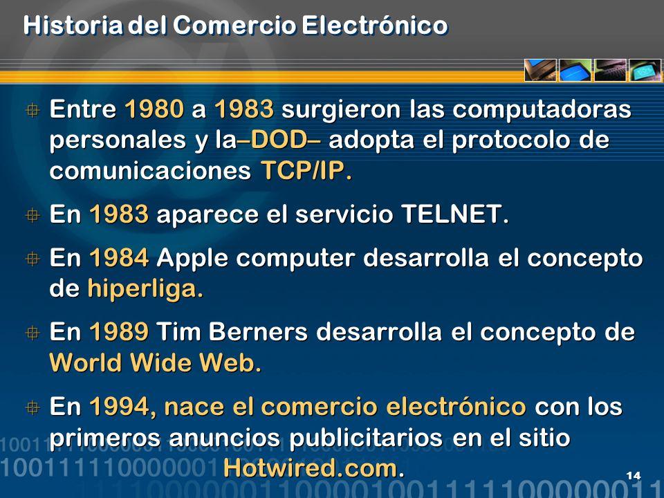 Historia del Comercio Electrónico