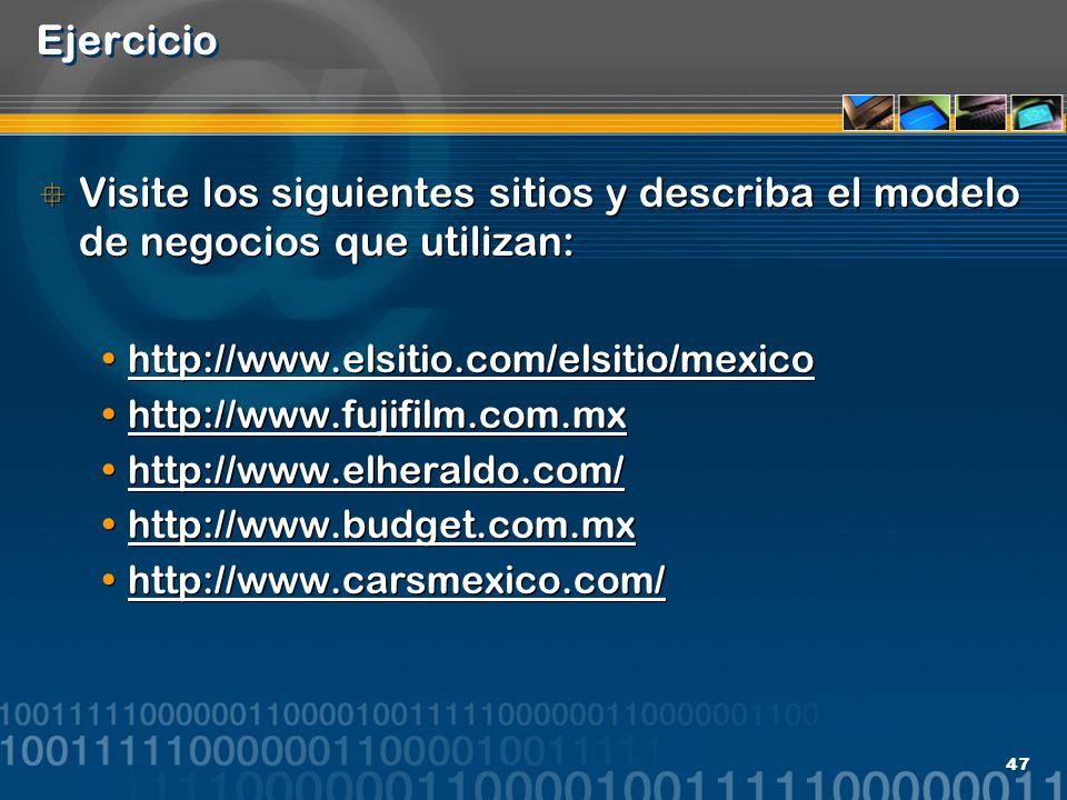 Ejercicio Visite los siguientes sitios y describa el modelo de negocios que utilizan: http://www.elsitio.com/elsitio/mexico.