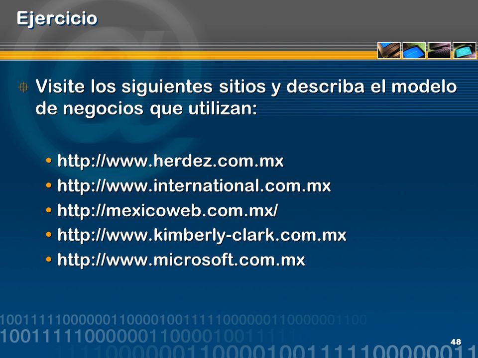 Ejercicio Visite los siguientes sitios y describa el modelo de negocios que utilizan: http://www.herdez.com.mx.