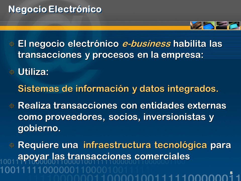 Negocio Electrónico El negocio electrónico e-business habilita las transacciones y procesos en la empresa: