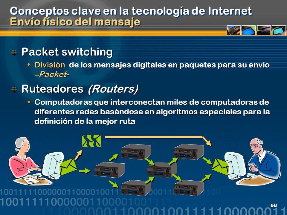 Conceptos clave en la tecnología de Internet Envío físico del mensaje