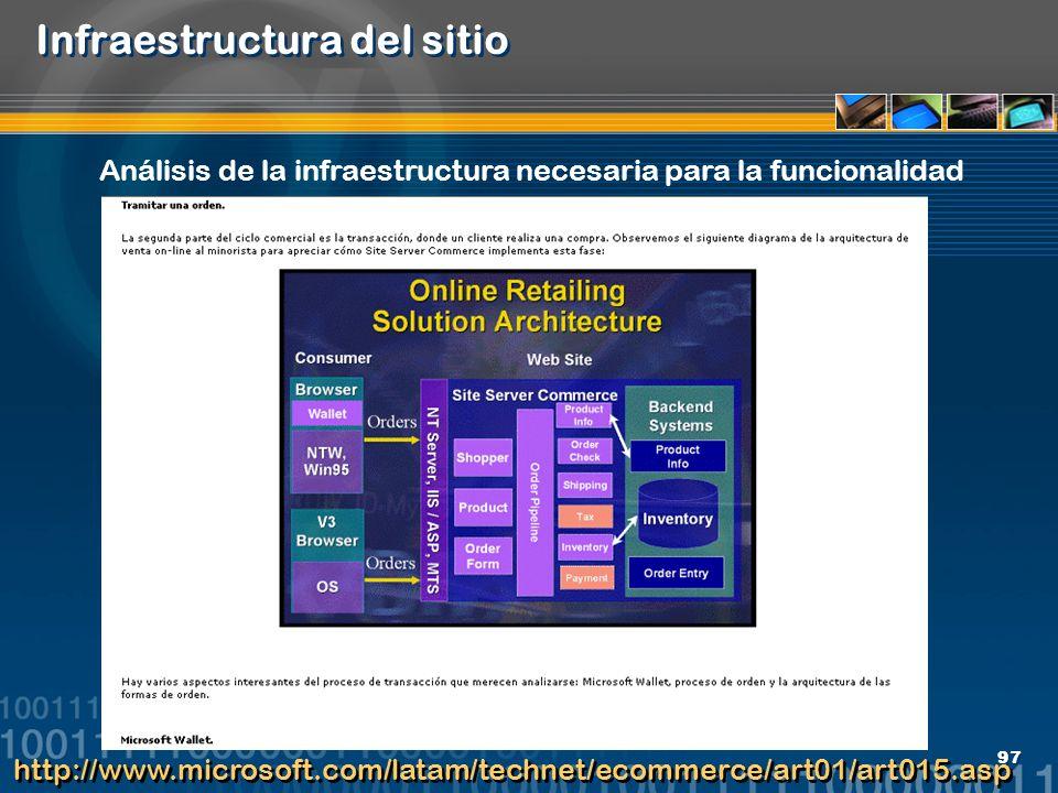 Infraestructura del sitio