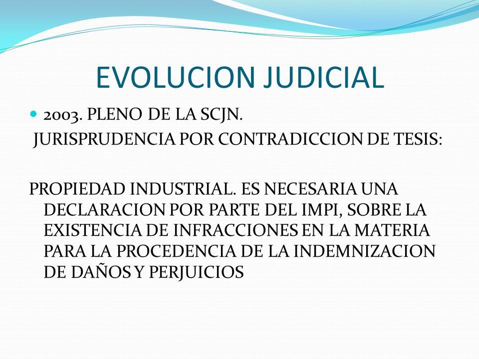 EVOLUCION JUDICIAL 2003. PLENO DE LA SCJN.