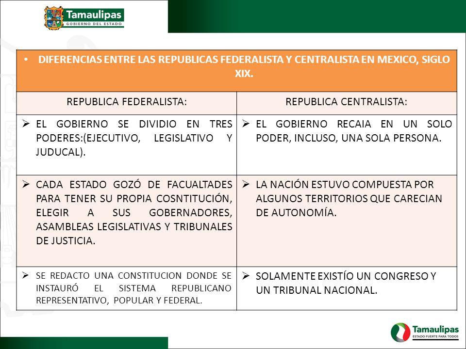 REPUBLICA FEDERALISTA: REPUBLICA CENTRALISTA: