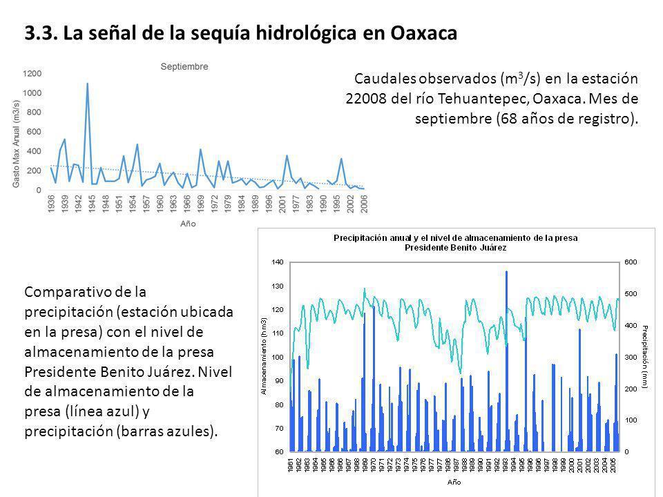 3.3. La señal de la sequía hidrológica en Oaxaca