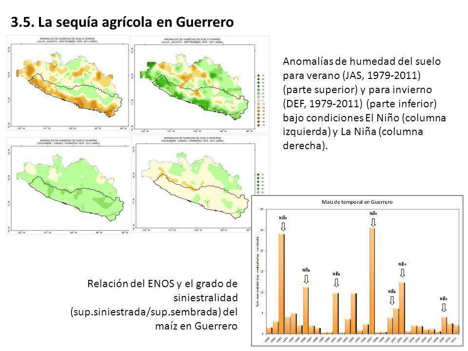 3.5. La sequía agrícola en Guerrero