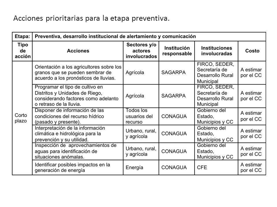 Acciones prioritarias para la etapa preventiva.