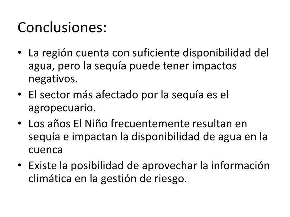 Conclusiones: La región cuenta con suficiente disponibilidad del agua, pero la sequía puede tener impactos negativos.