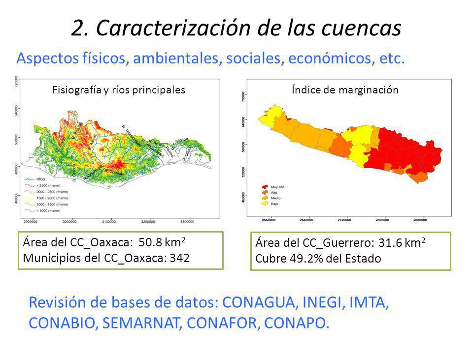 2. Caracterización de las cuencas
