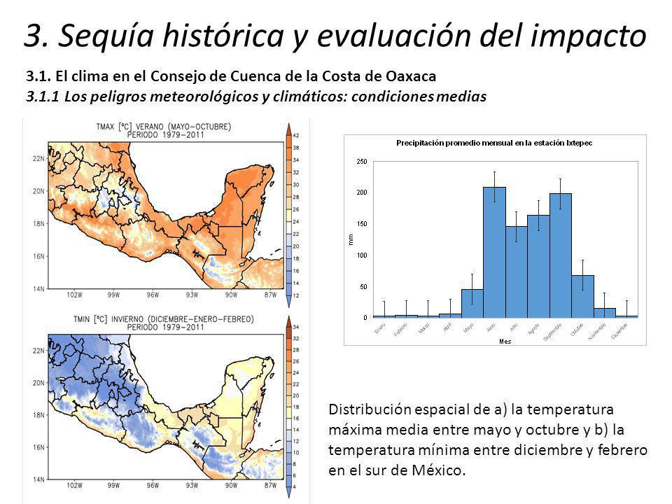 3. Sequía histórica y evaluación del impacto