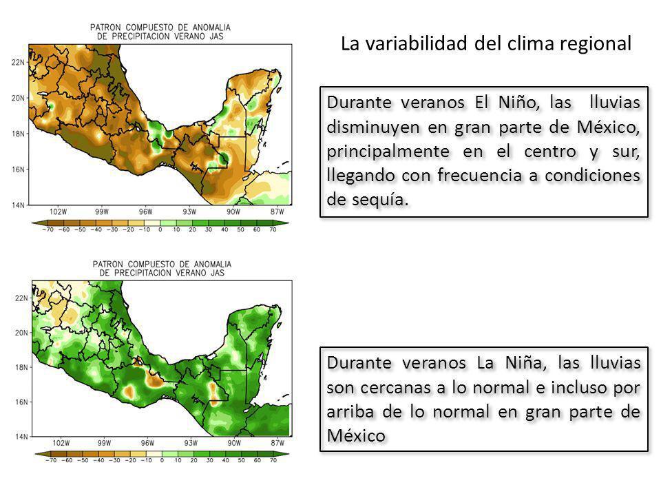 La variabilidad del clima regional