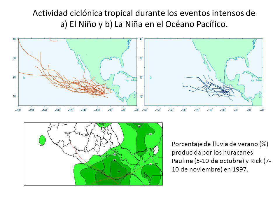 Actividad ciclónica tropical durante los eventos intensos de a) El Niño y b) La Niña en el Océano Pacífico.