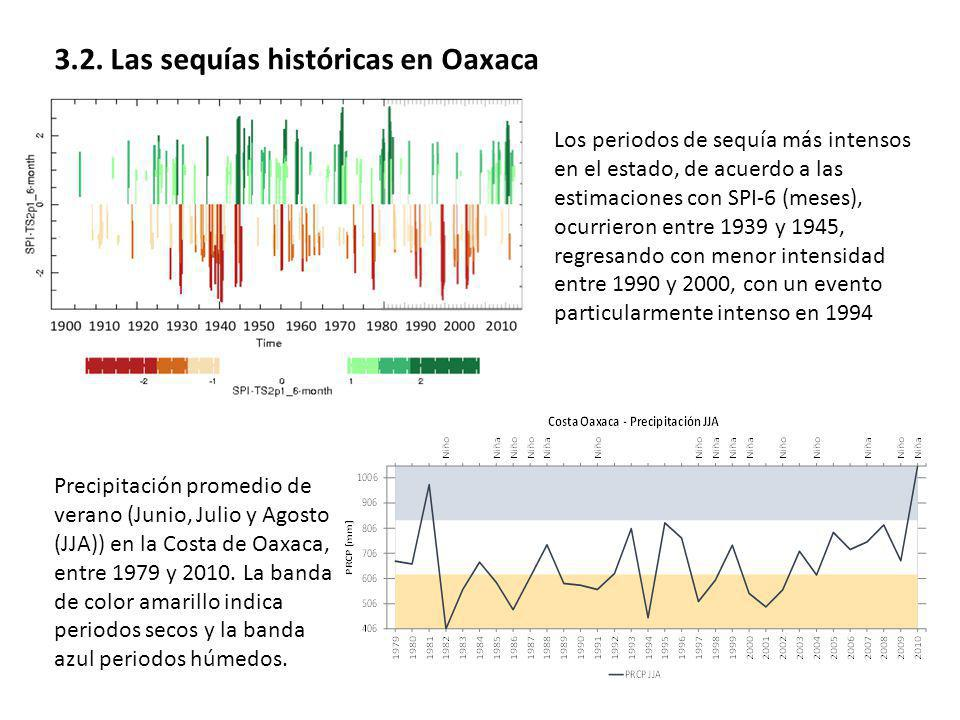 3.2. Las sequías históricas en Oaxaca
