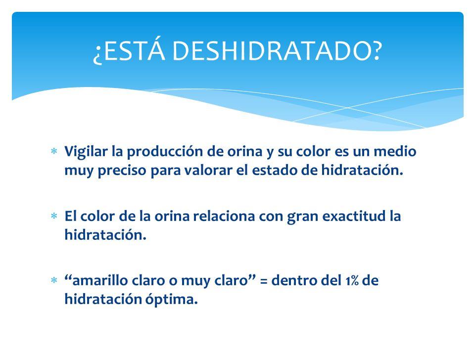 ¿ESTÁ DESHIDRATADO Vigilar la producción de orina y su color es un medio muy preciso para valorar el estado de hidratación.