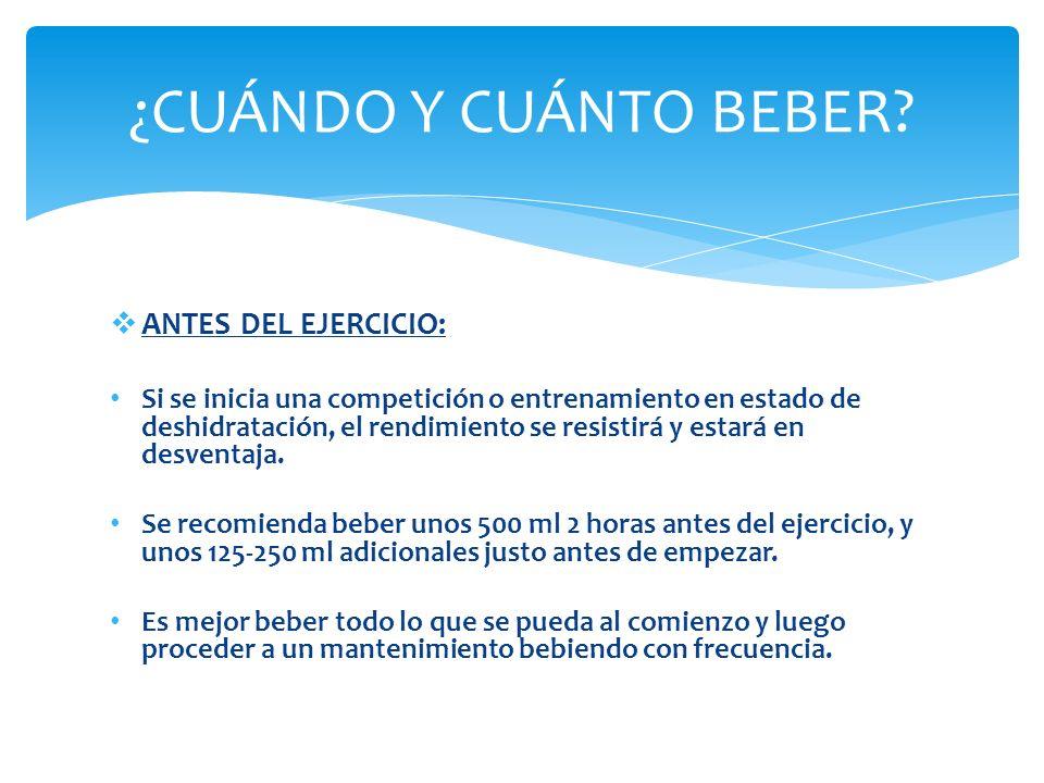 ¿CUÁNDO Y CUÁNTO BEBER ANTES DEL EJERCICIO: