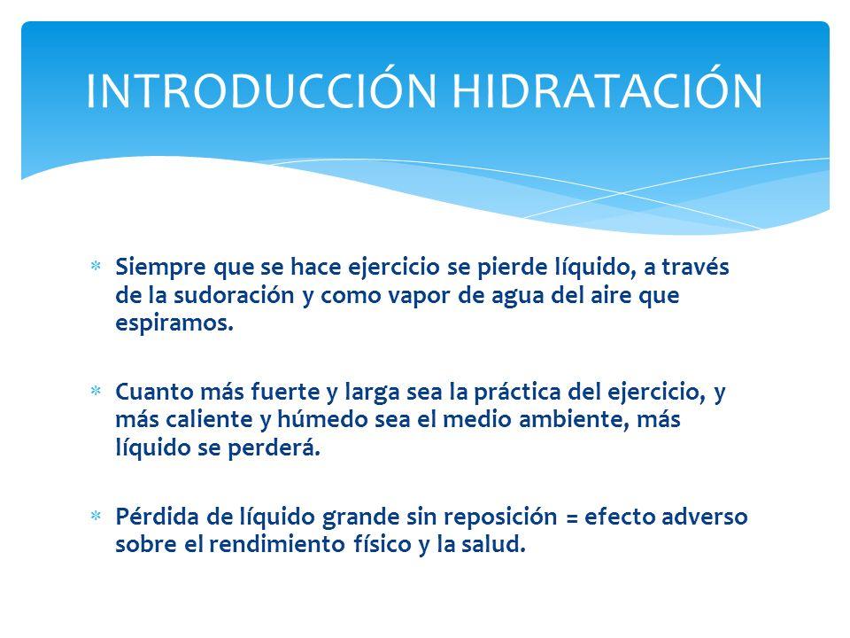 INTRODUCCIÓN HIDRATACIÓN