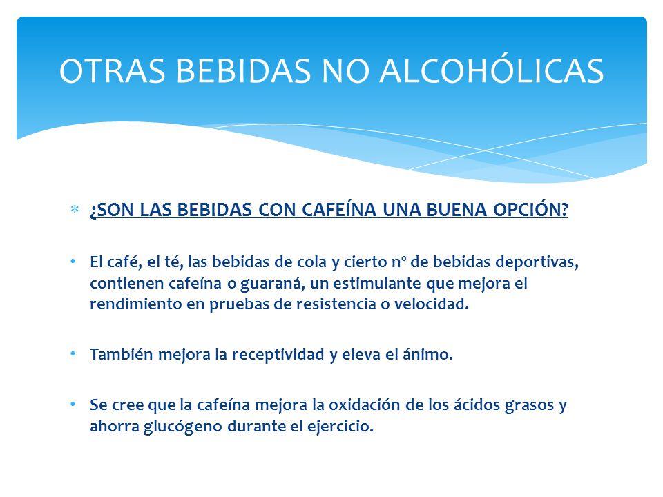 OTRAS BEBIDAS NO ALCOHÓLICAS