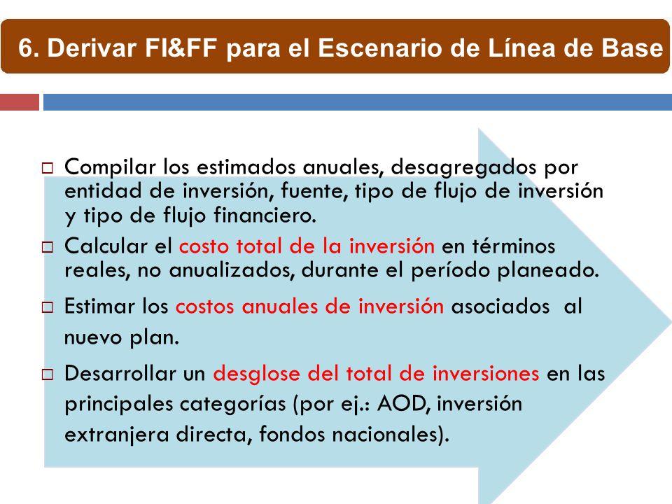 6. Derivar FI&FF para el Escenario de Línea de Base