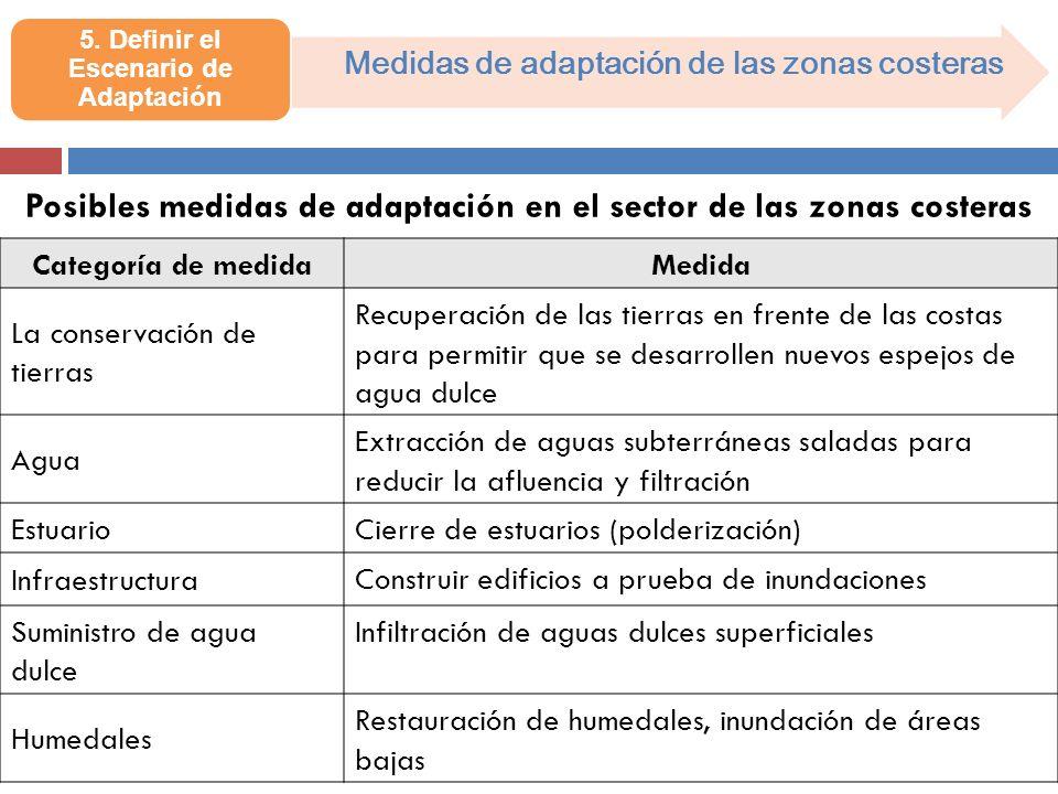 5. Definir el Escenario de Adaptación