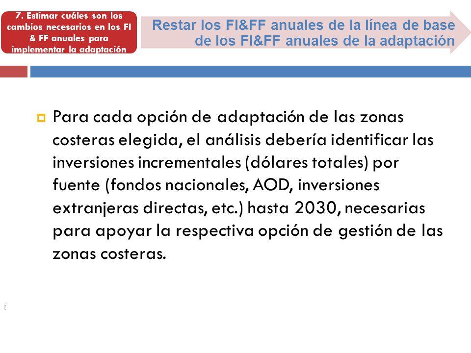 7. Estimar cuáles son los cambios necesarios en los FI & FF anuales para implementar la adaptación
