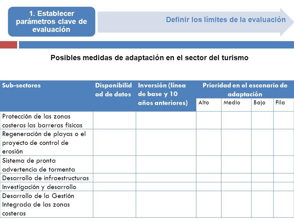 1. Establecer parámetros clave de evaluación