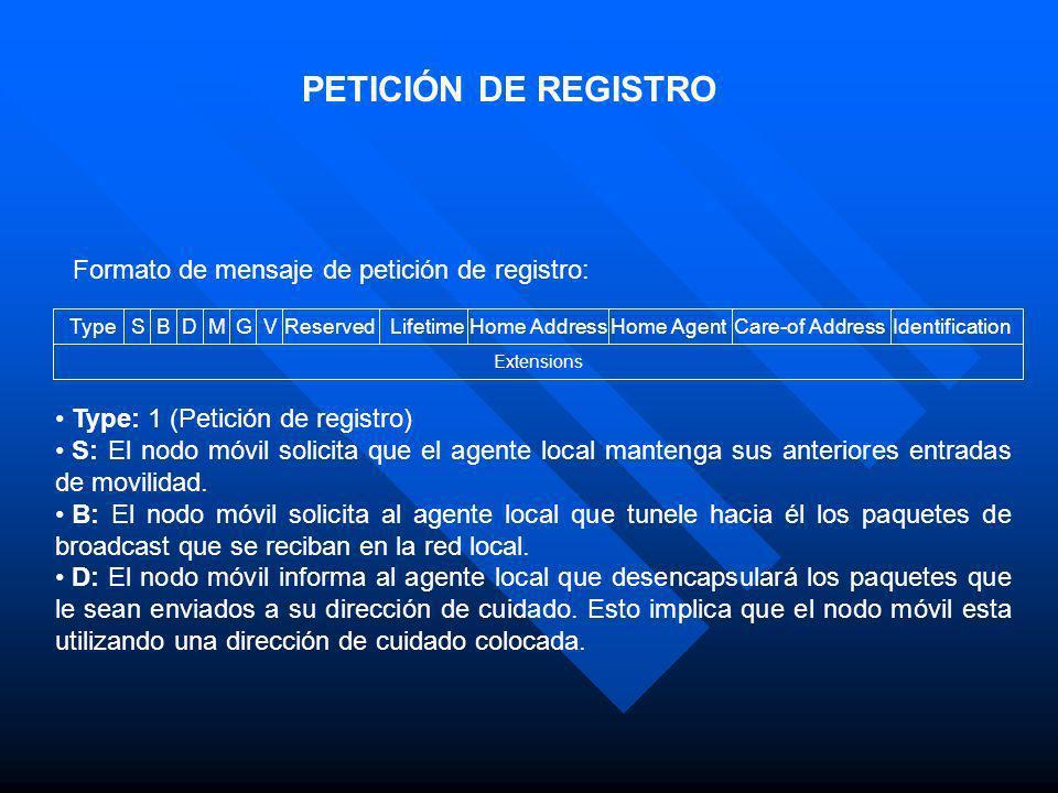 PETICIÓN DE REGISTRO Formato de mensaje de petición de registro:
