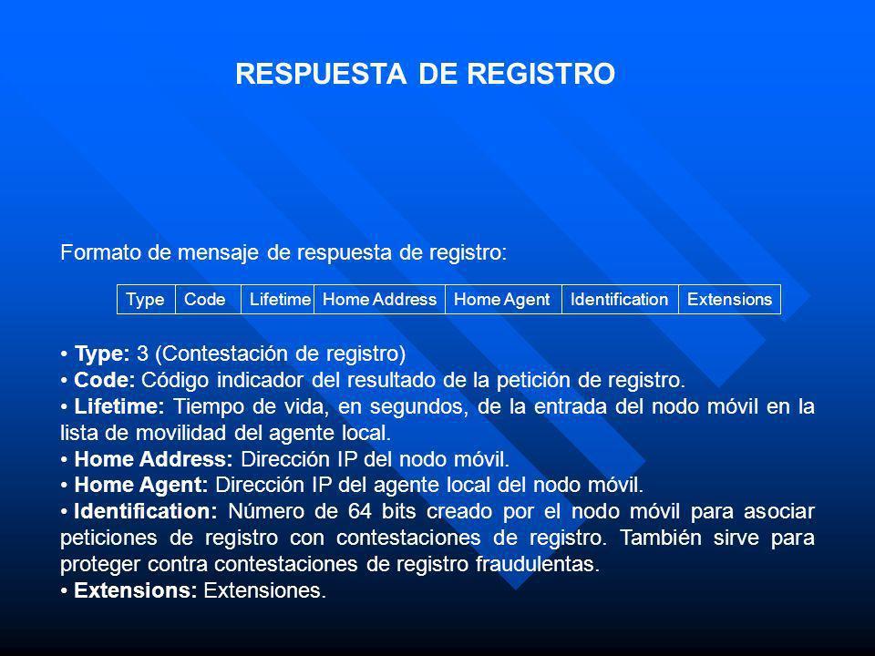 RESPUESTA DE REGISTRO Formato de mensaje de respuesta de registro: