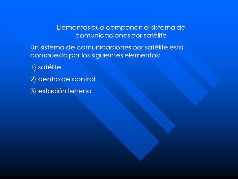 Elementos que componen el sistema de comunicaciones por satélite