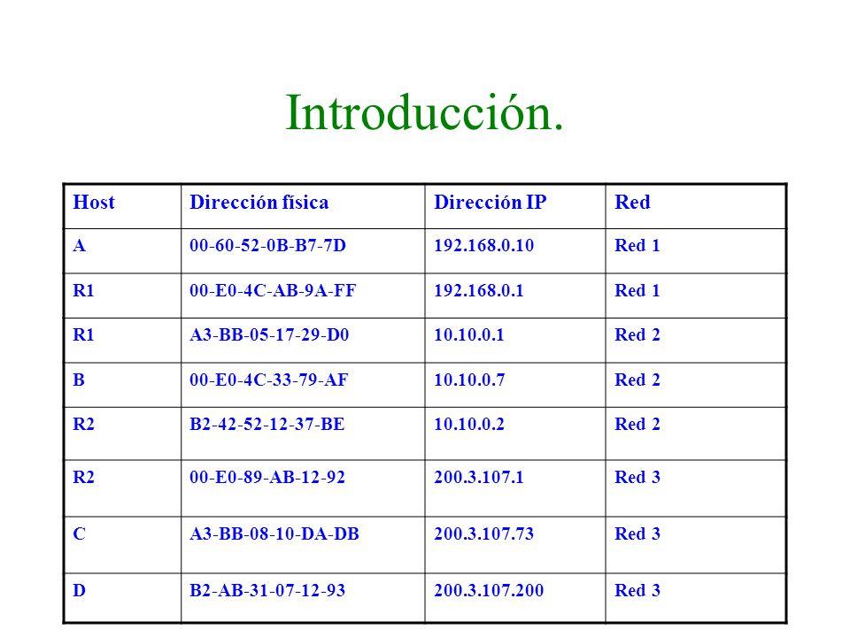 Introducción. Host Dirección física Dirección IP Red A