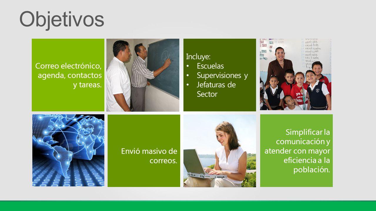 Objetivos Correo electrónico, agenda, contactos y tareas. Incluye: