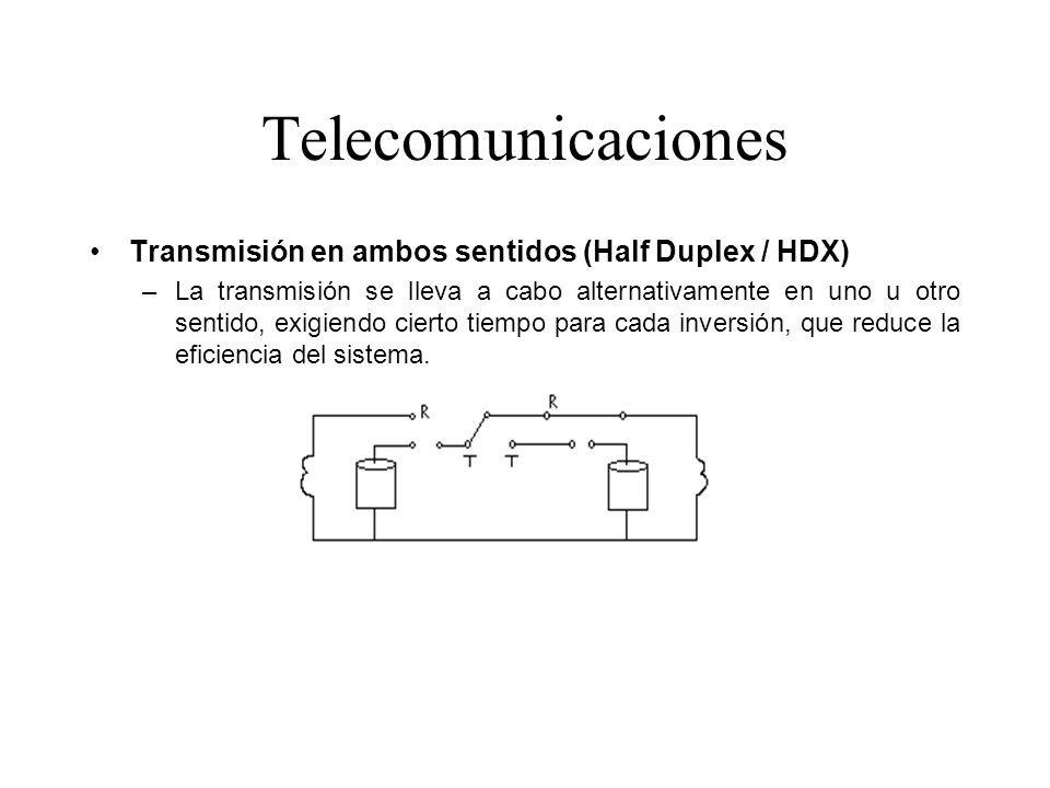 Telecomunicaciones Transmisión en ambos sentidos (Half Duplex / HDX)