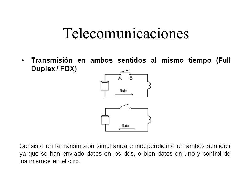Telecomunicaciones Transmisión en ambos sentidos al mismo tiempo (Full Duplex / FDX)
