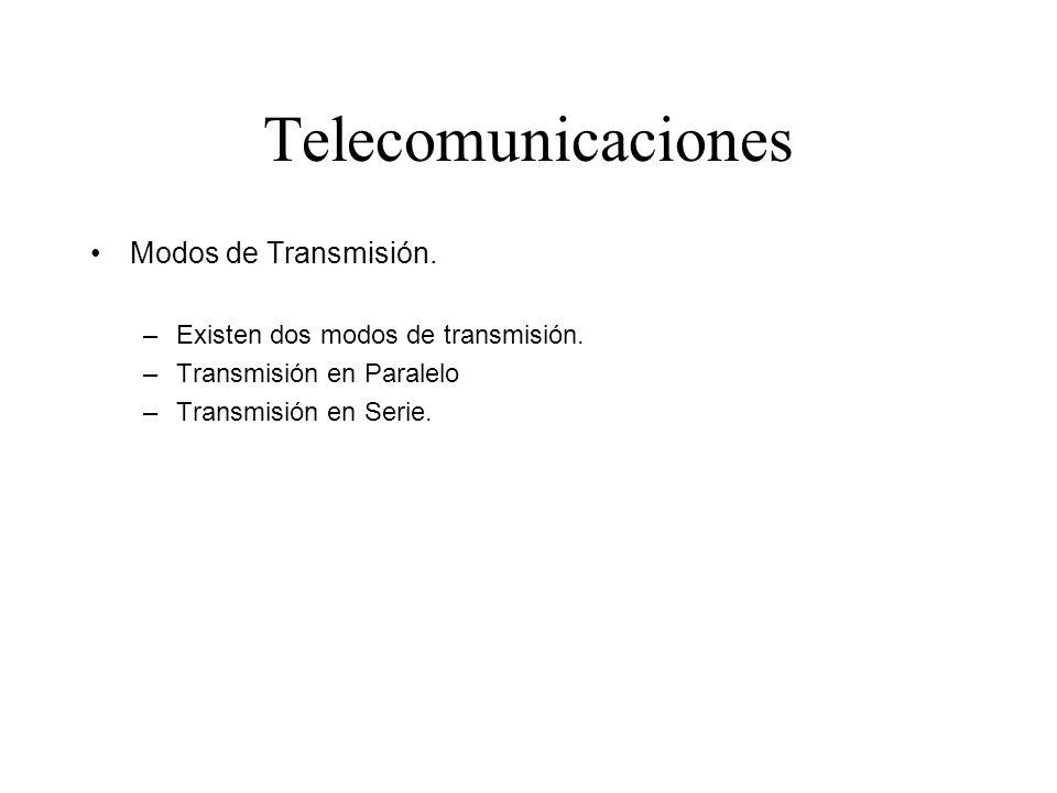 Telecomunicaciones Modos de Transmisión.