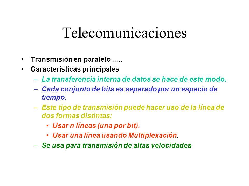 Telecomunicaciones Transmisión en paralelo .....