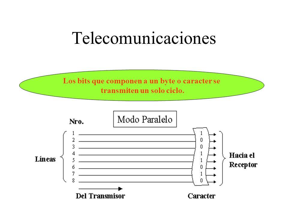 Telecomunicaciones Los bits que componen a un byte o caracter se